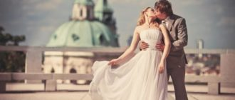 Свадебная викторина по странам