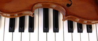 Викторина о музыке «Знаменитые русские композиторы» (с ответами)